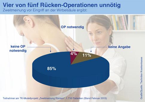 ruecken_op
